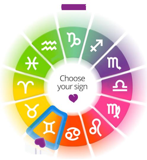 gemini love horoscope